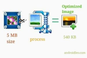 how to compress an image