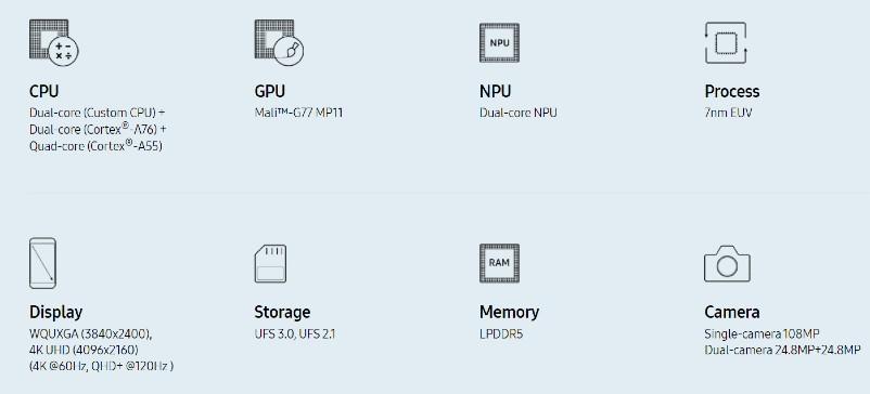 Samsung exynos 990 specification